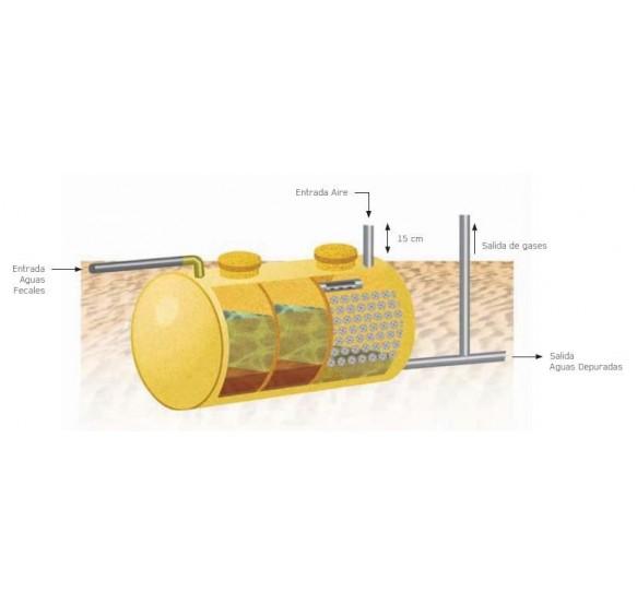 Fosa - Filtro de 8.000 litros para 25 habitantes equivalentes
