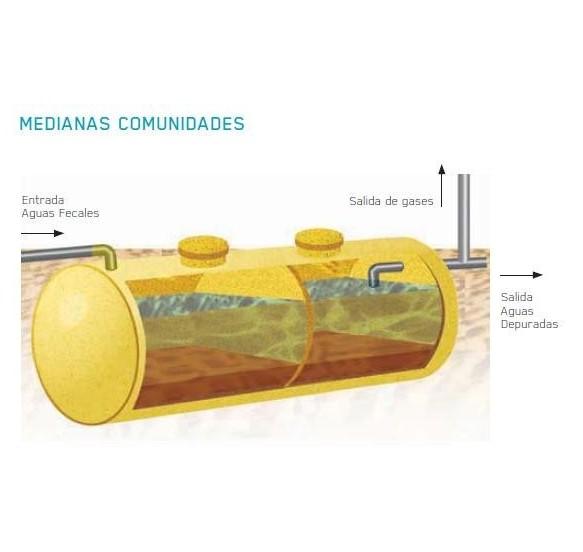 Fosa Séptica de 3.500 litros para 15 habitantes equivalentes